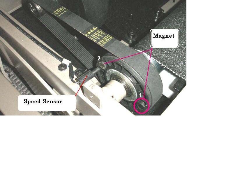 treadmill checklist maintenance