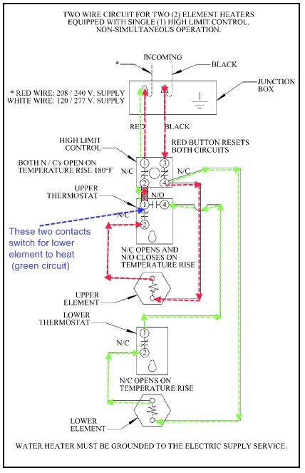 wiring diagram for electric water heater thermostat on wiring, Wiring diagram