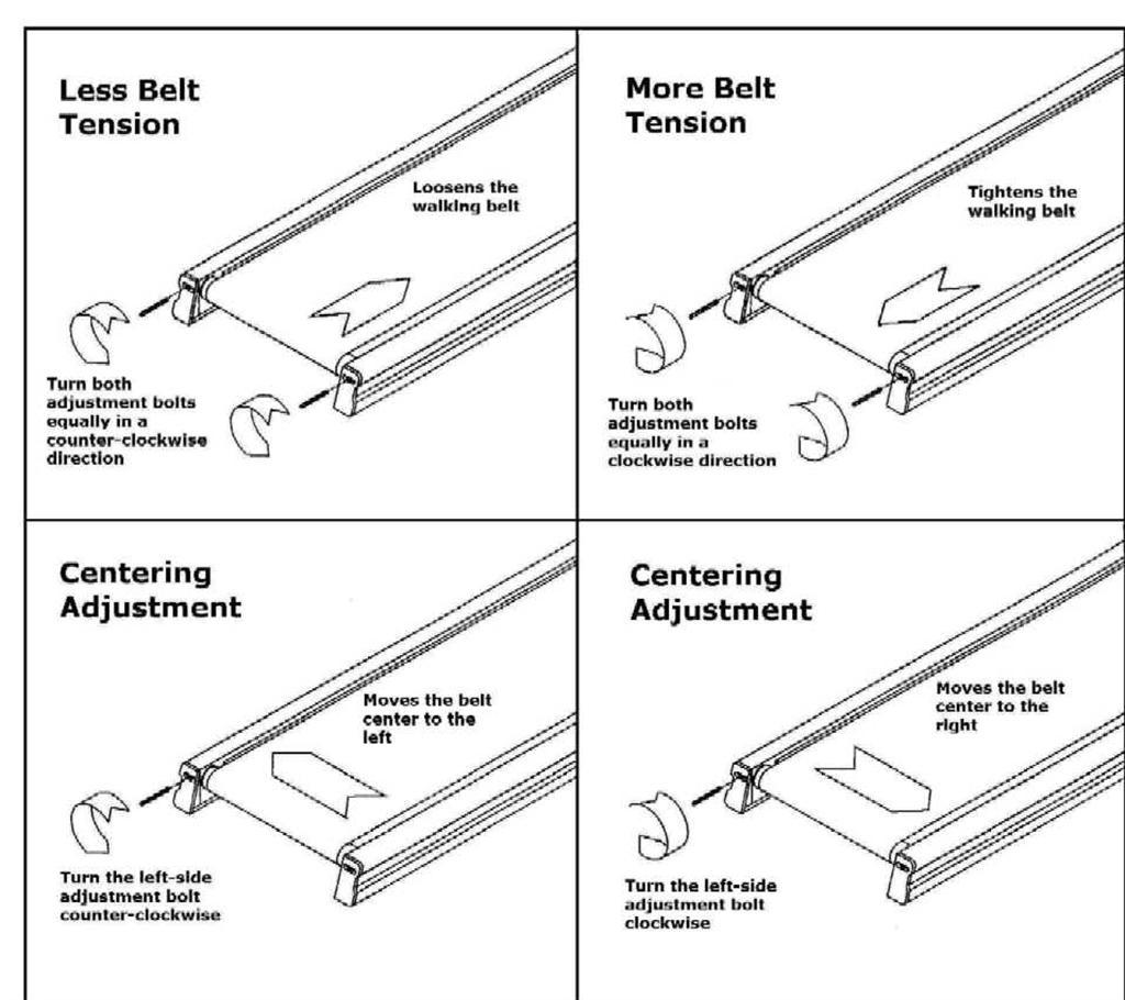 Treadmill Belt Too Loose: Adjust Manual Treadmill Belt