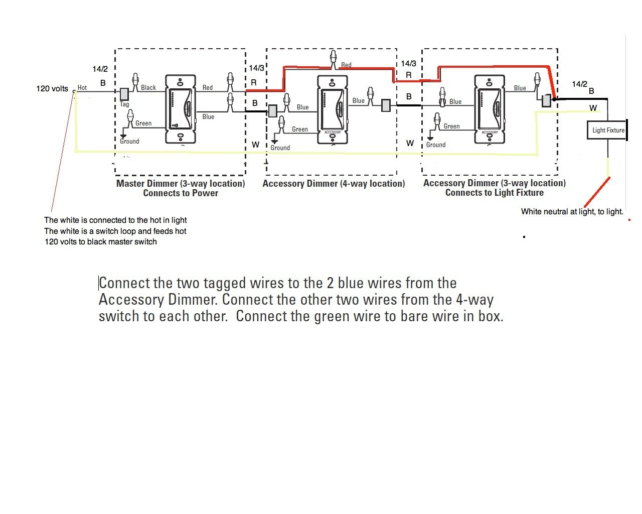 power a leviton 4 way switch diagram wiring get free