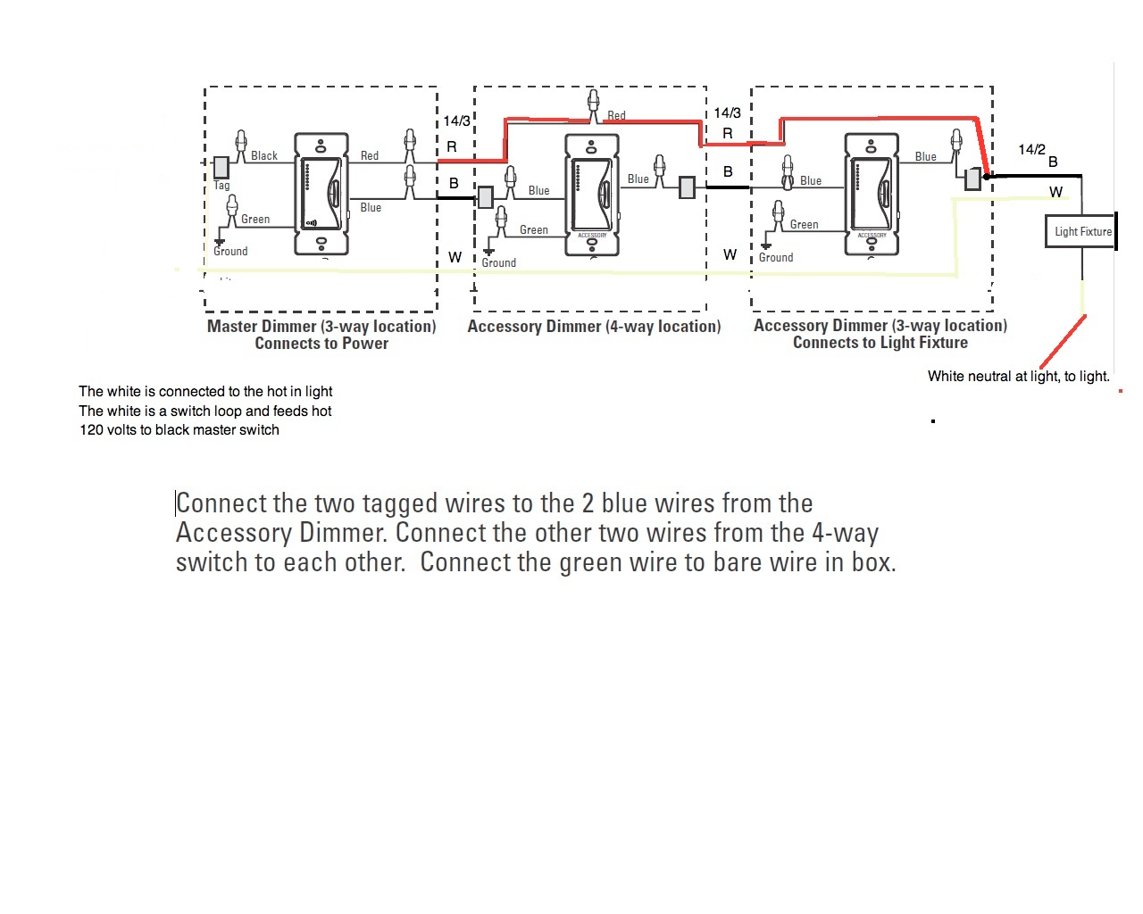 leviton dimmer wiring diagram leviton decora 4 way switch diagram leviton image 4 way dimmer switch wiring diagram wiring diagram