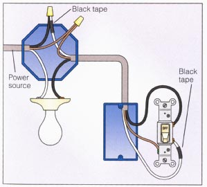 Swloop on 3 Way Dimmer Switch Wiring Diagram