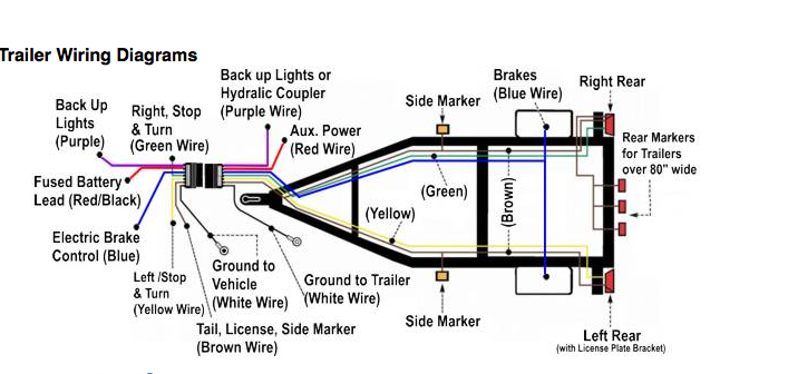 wiring diagram for a boat trailer the wiring diagram wiring diagram for boat trailer wiring diagrams and schematics wiring diagram