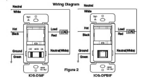 i recently purchased three intermatic model ios dsif occupancy graphic