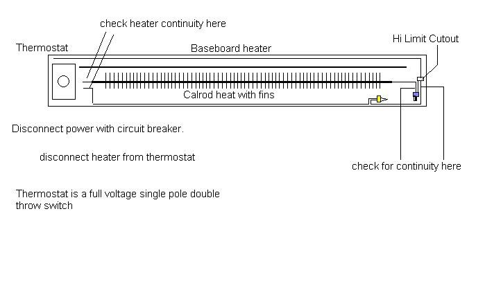 similiar electric heater diagram keywords home electric furnace wiring diagrams on electric heat wiring diagram