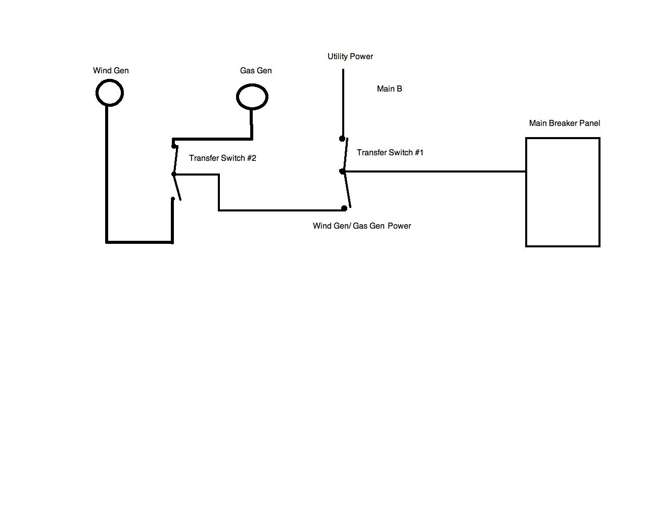 automatic transfer switch wiring diagram 200 amp generac transfer