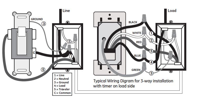 I M Installing The Sunsmart Timer With Five Wires Black
