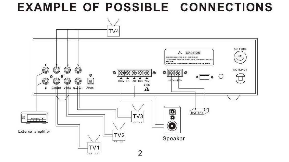 how do i connect a pyle pd450a amplifier to a pair of peavey full size image