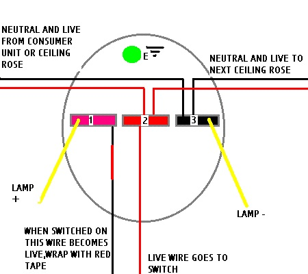 How Do I Put A Fluorescent Light On A Motion Sensor likewise clearanceac together with How pv system works moreover Chev Venture Starter Solenoid Wiring P99412 likewise 9 Leads Terminal Wiring Guide For Dual. on electrical wiring diagram