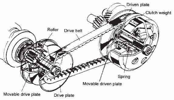 50cc Scooter Stator Wiring Diagram additionally Two Hoses That Run From The Carburetor Is The Upper Hose Cut And Zip Tied Is furthermore Two Hoses That Run From The Carburetor Is The Upper Hose Cut And Zip Tied Is besides Cougar 110cc Atv Parts also 50cc Scooter Fuel Line Diagram. on 50cc moped parts