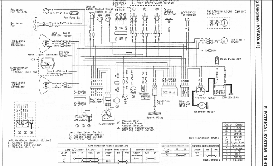 Kawasaki Prairie 360 Wiring Diagram - Wiring Diagram & Cable ... on