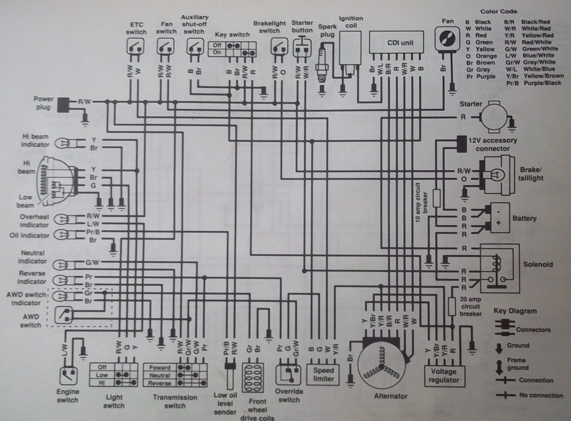 Arctic Cat 300 Wiring Diagram Library 1977 Schematics Where Would I Find A For 1994 Polaris Atv