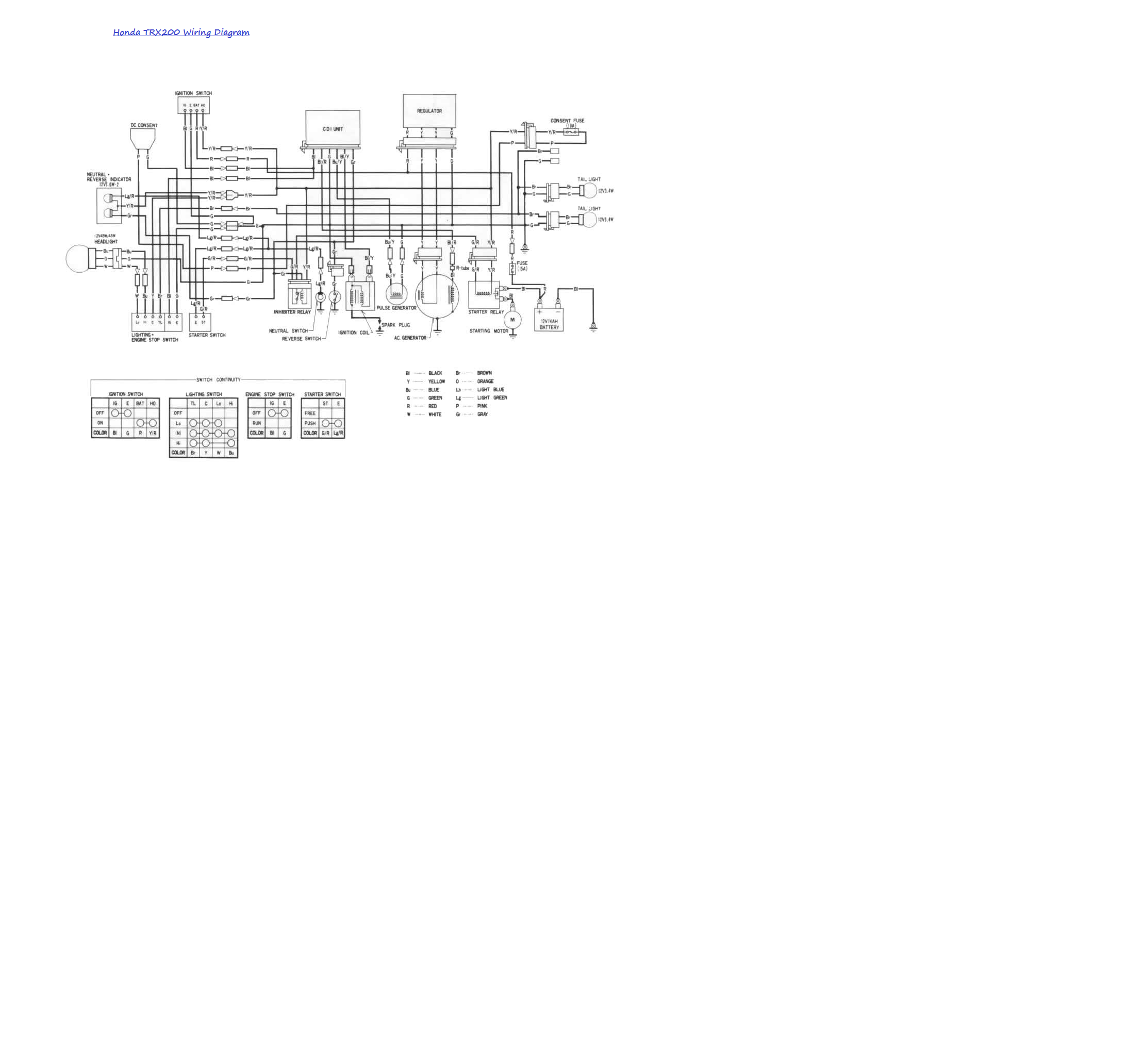honda 300ex 4 wheeler wiring diagram get free image about wiring diagram
