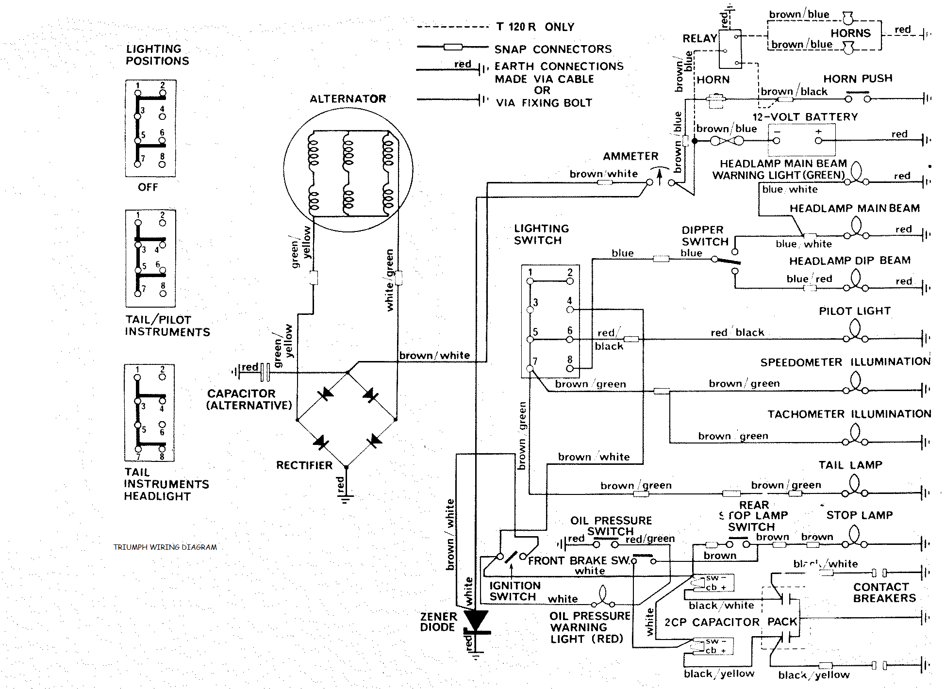 Triumph Wiring Diagrams Untitled Document Diagram For Daytona 600 Bonneville Image Automotive On