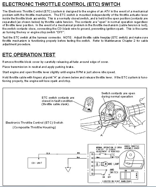 1995 Polaris Scrambler 400 Wiring Diagram