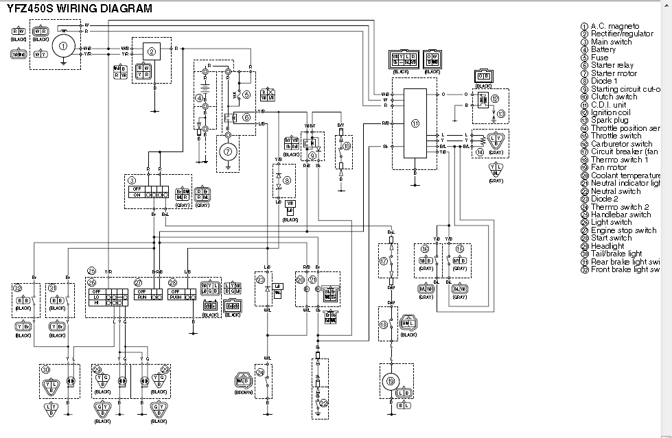 Diagram Based Yamaha Yfz450 Wiring Diagram Completed Diagram Base Wiring Diagram T Harv Eker Kidneydiagram Pcinformi It
