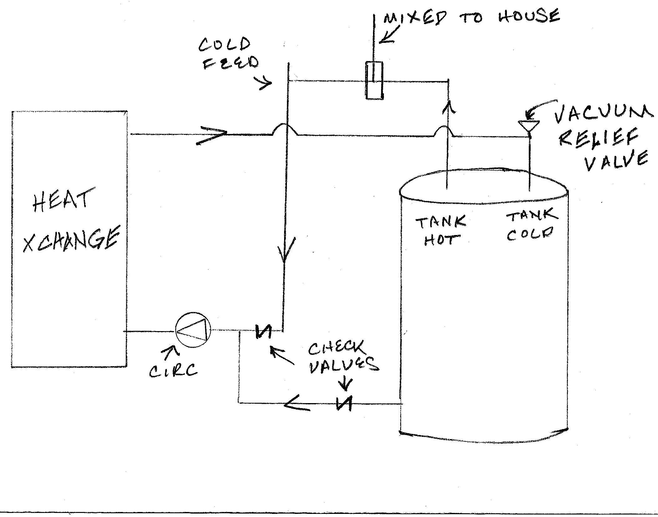 tank piping diagram 28 images single and fuel tank piping rh gelasplastik ml Gas Hot Water Tank Diagram Water Tank Plumbing Diagram