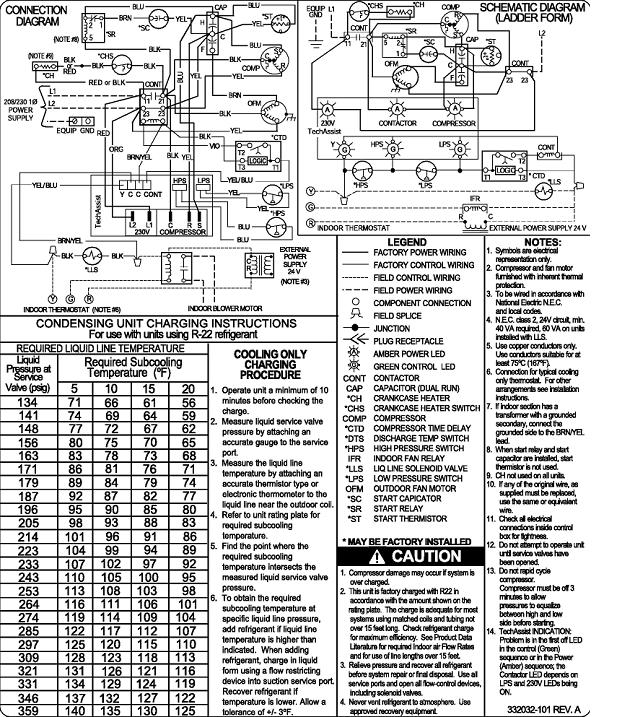 i have comfort series condensing unit with only standard ... diagram condensing wiring unit udqr107w4 diagram for wiring a 240 a c unit 24hx8 #15