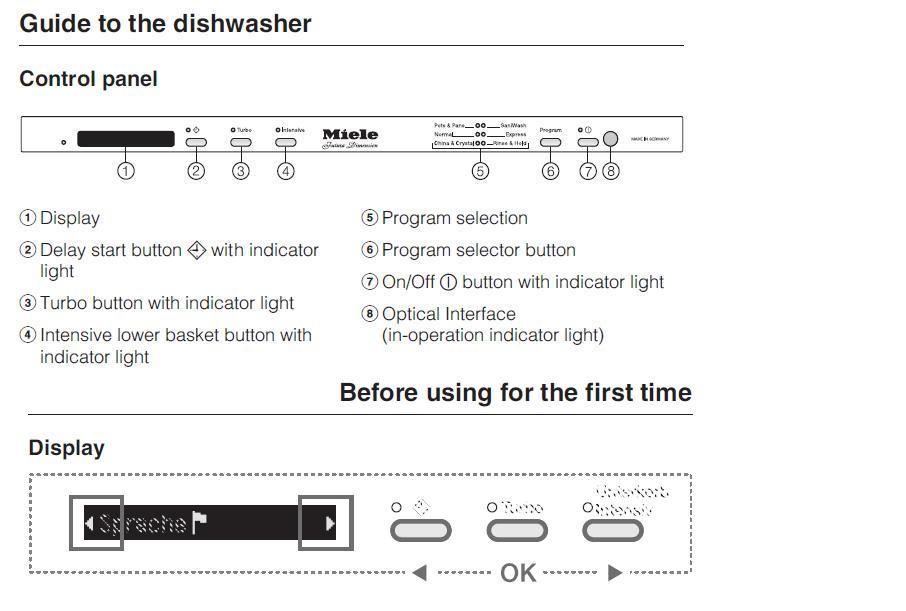 how do i change the language on a miele dishwasher g5575scvi. Black Bedroom Furniture Sets. Home Design Ideas