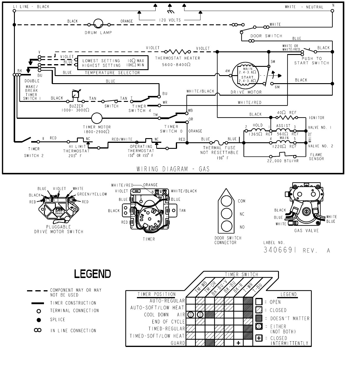 wiring diagram for whirlpool gas dryer the wiring diagram whirlpool gas dryer electrical diagram nodasystech wiring diagram