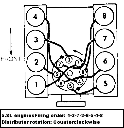 5 4 Liter Engine Firing Order Diagram Electrical Circuit