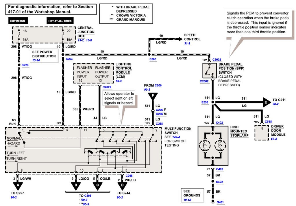 wiring diagram for 2009 ford crown victoria