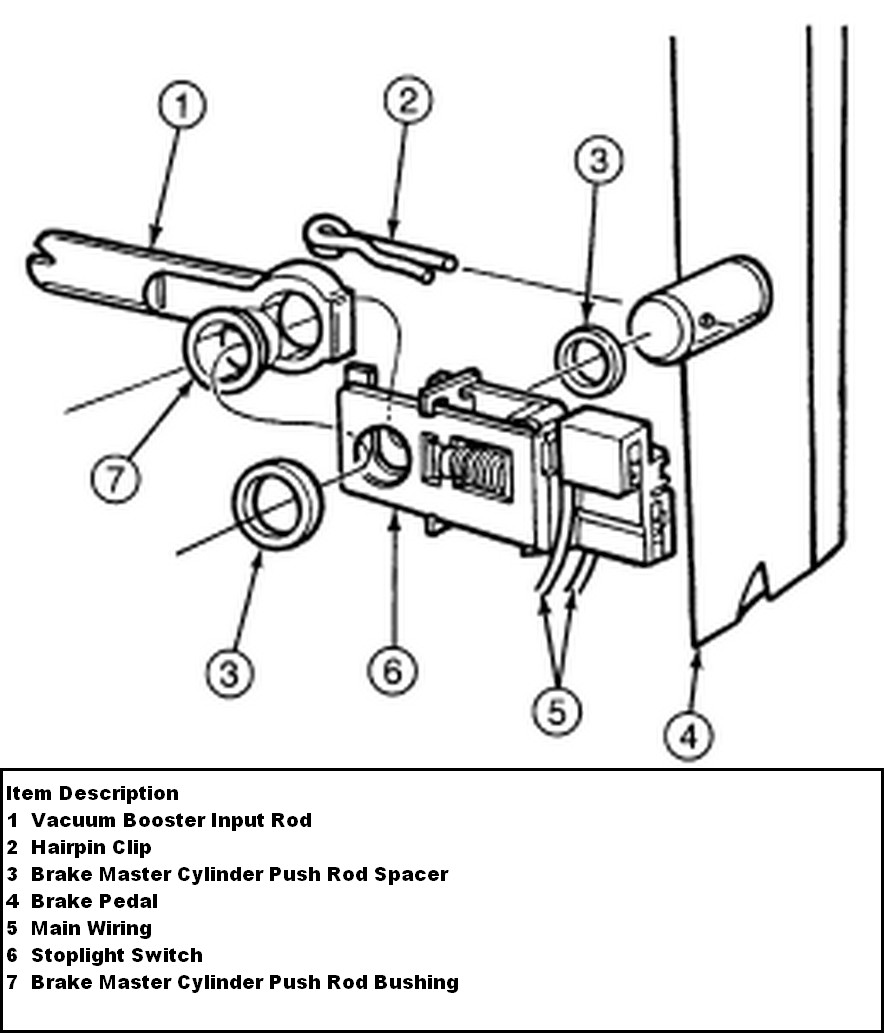 i have a 1995 ford explorer  i attempted to hook up trailer wires to it i must have shorted