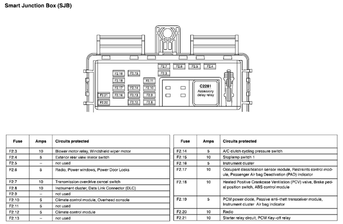 2008 Scion Fuse Box Another Blog About Wiring Diagram 2009 Xb Tc Kia Rio
