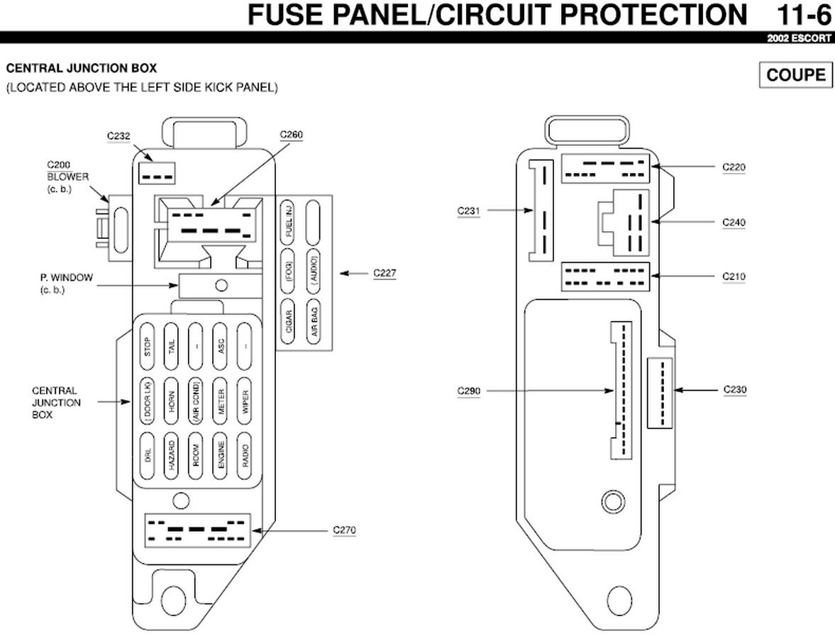2009 10 08_222756_02_Escort_ZX2_fuse_panel zx2 wiring diagram questions & answers (with pictures) fixya 1999 ford escort fuse box diagram at aneh.co