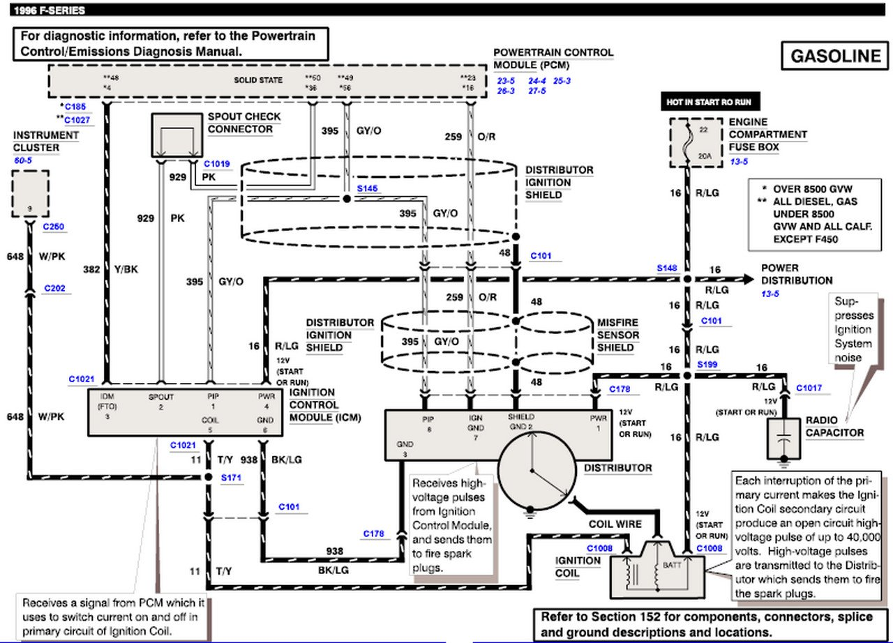 wiring diagram ford f150 wiring wiring diagrams online