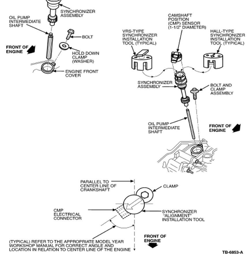 Ford Ranger Cam Synchronizer Symptoms