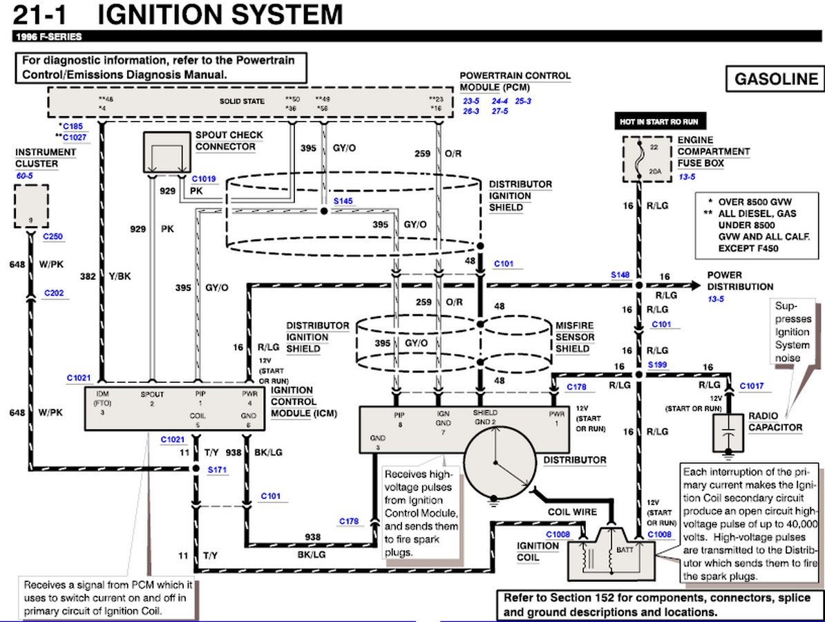 wiring diagram for a 1996 s 10 transmission wiring diagram for 2000 chevrolet s 10 #3