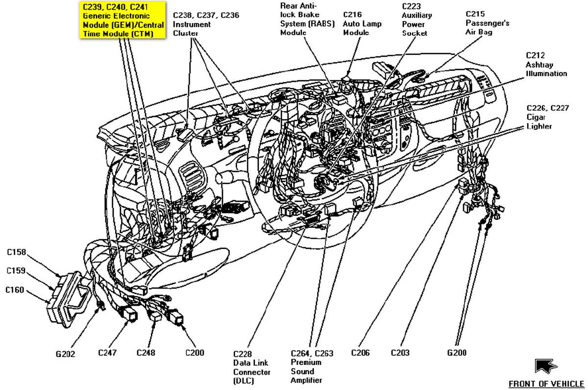 search results fuse box diagram for 2003 ford expedition eddie bauer html