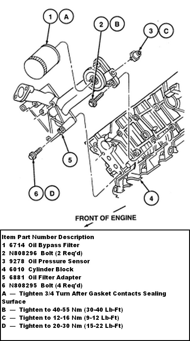 1996 lincoln continental thermostat location and diagnoses