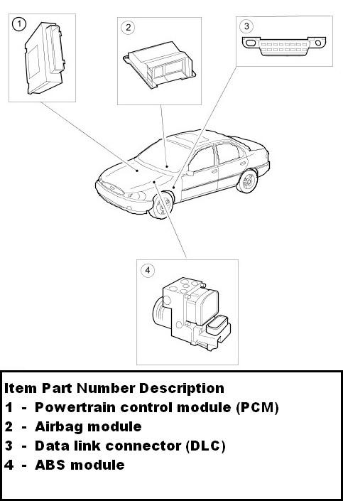 service manual  1998 ford contour pcm replacement