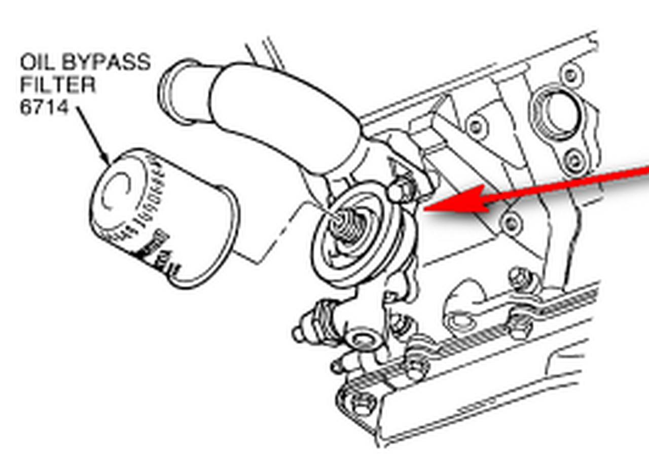 oil filter adapter diagram 4 6 lincoln  oil  free engine