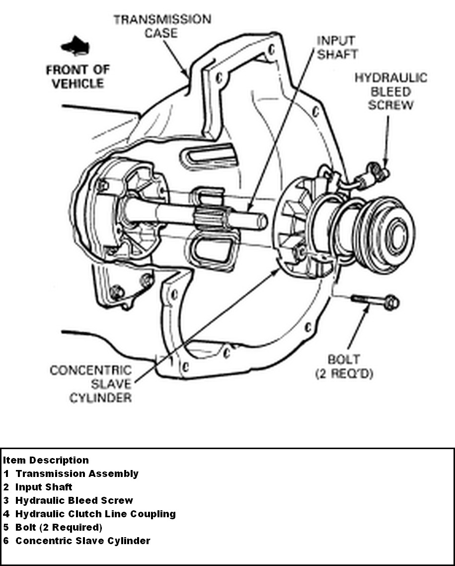 I Own A 1993 Ford Ranger And My Hydraulic Clutch Master