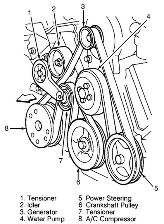 F150 5 4l Engine Diagram Autos Weblog