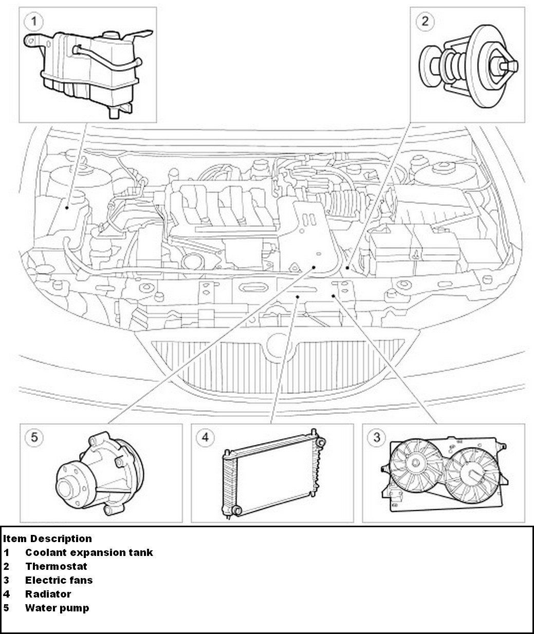 98 ford contour fuse box diagram