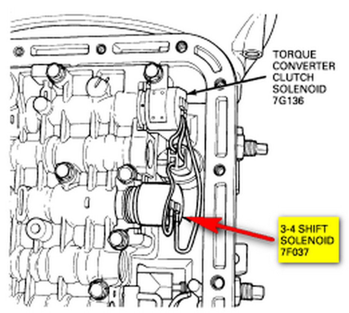 2000 ford ranger transmission shift solenoid location