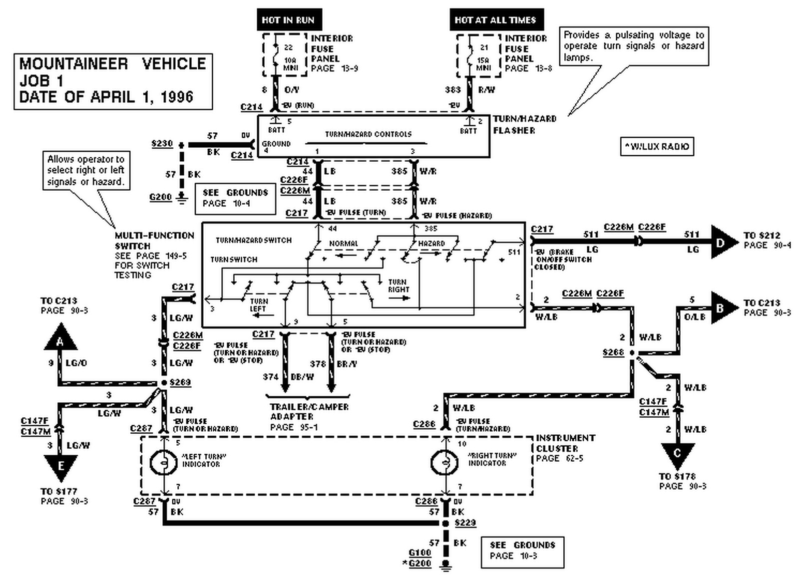 97 ford explorer fuse box layout  97  free engine image