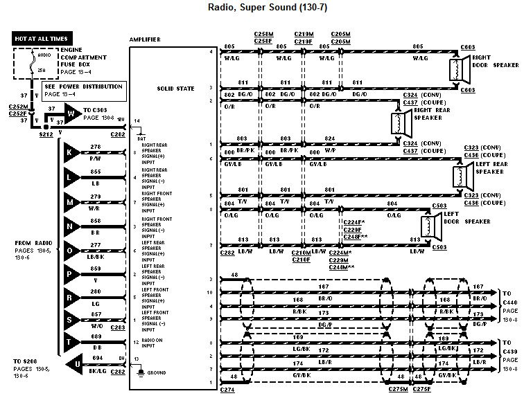 2010 01 23_021408_97_Mustang_Audio_wiring_diagram7 2015 mustang wiring diagram schematic mustang 2015 \u2022 free wiring 1997 ford mustang radio wiring diagram at aneh.co