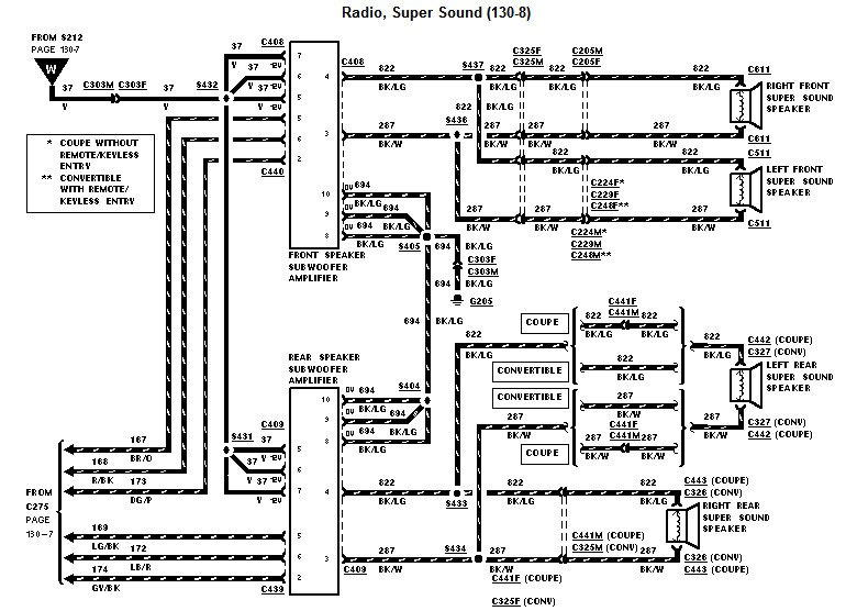 shaker 500 wiring diagram have a 1997 mustang gt with the basic mach 460 sound system