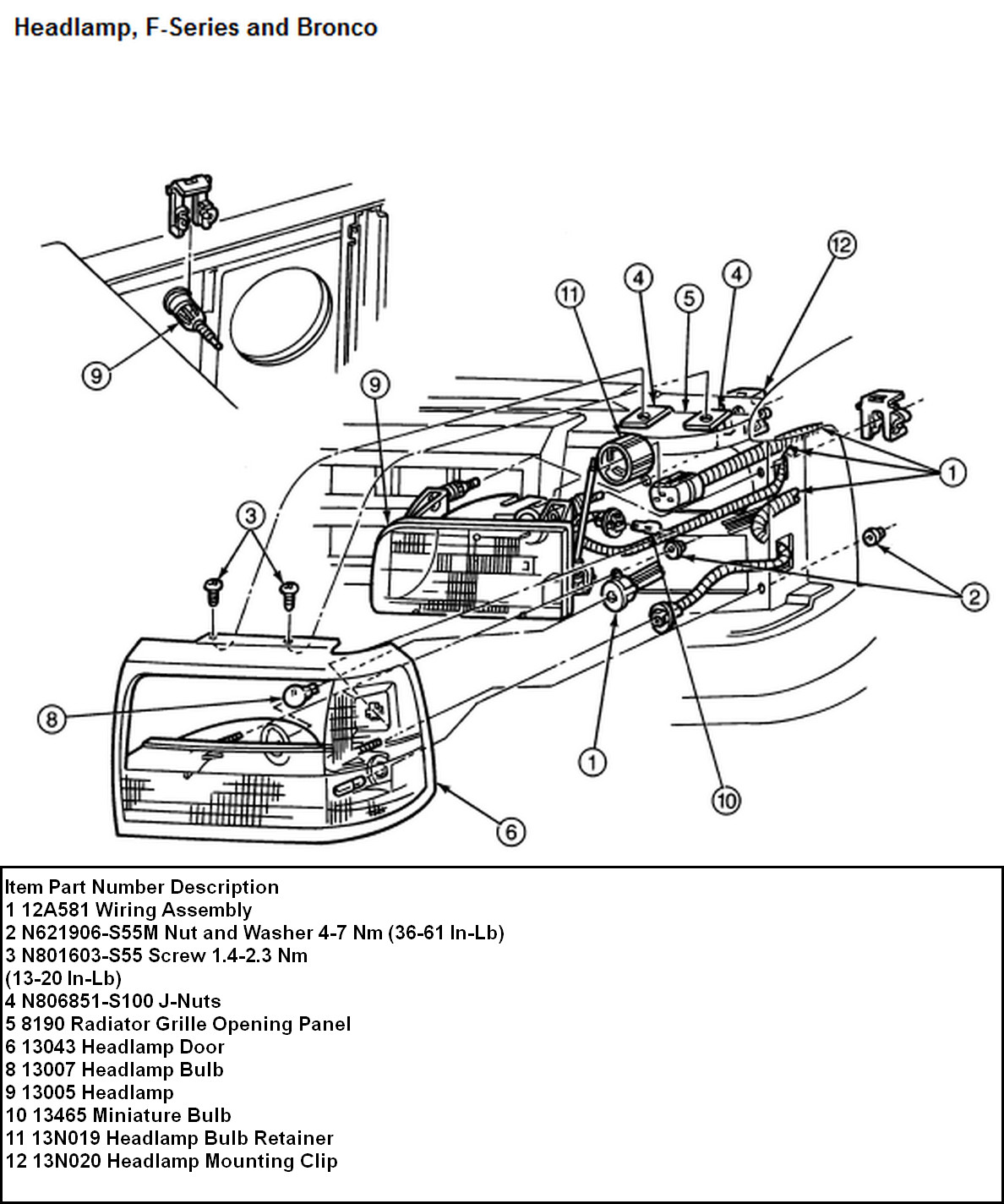 94 ford f150 need to change the headlight out assembly 84 Ford F 150 Wiring Diagram Ford F-150 Wiring Diagram