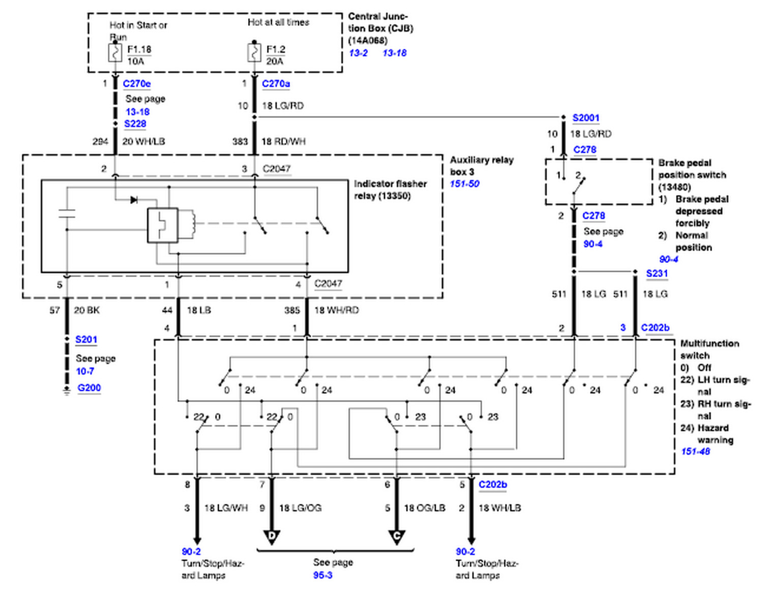 ford trailer wiring diagram wiring diagram and schematic design awesome simple ford 7 way trailer wiring diagram