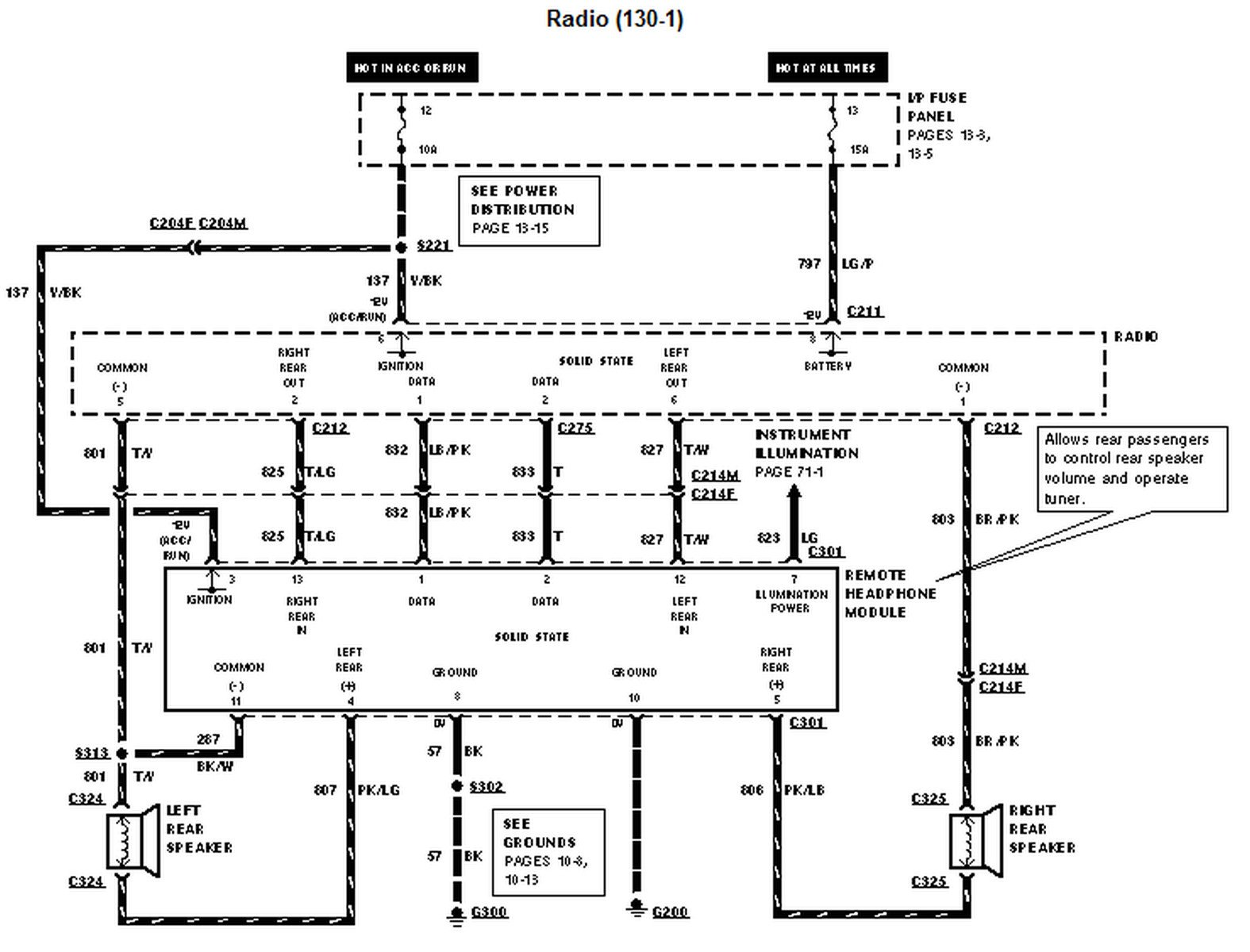 1998 Toyota Camry Radio Wiring Diagram from ww2.justanswer.com