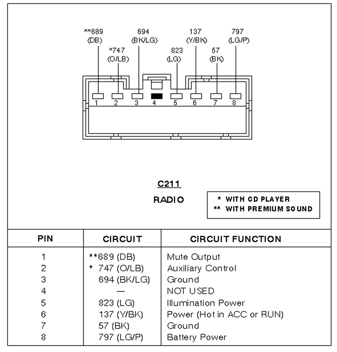 Ford Crown Victorium Radio Wiring Diagram