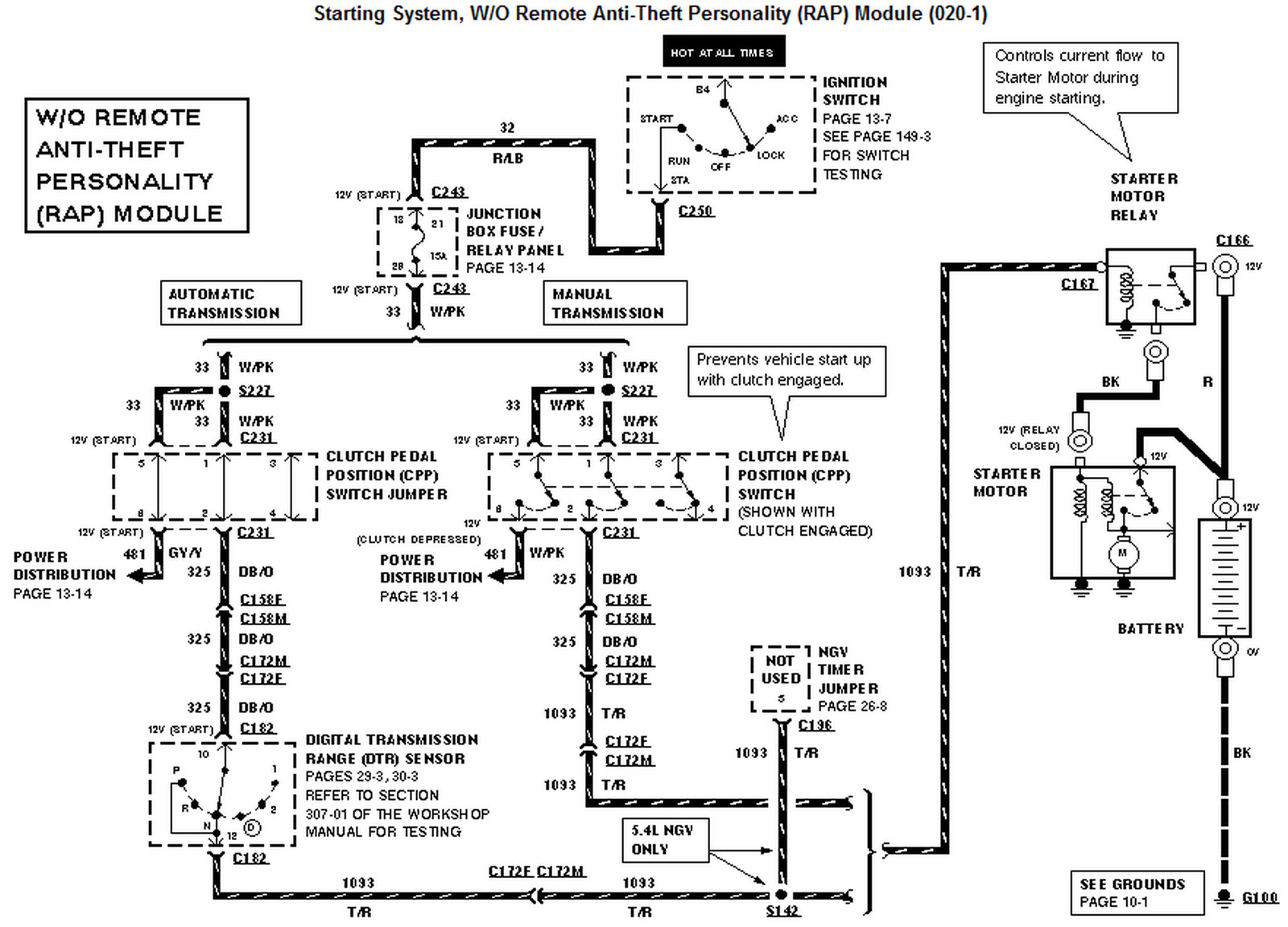 Wiring Diagram Ignition Switch : Pontiac grand prix fuse box diagram free