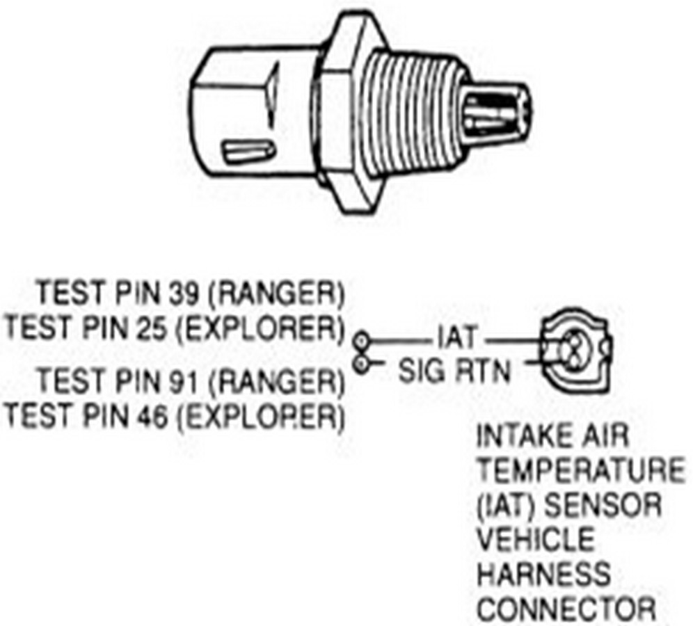 Where Is The IAT Located On My 1987 Ford Bronco II