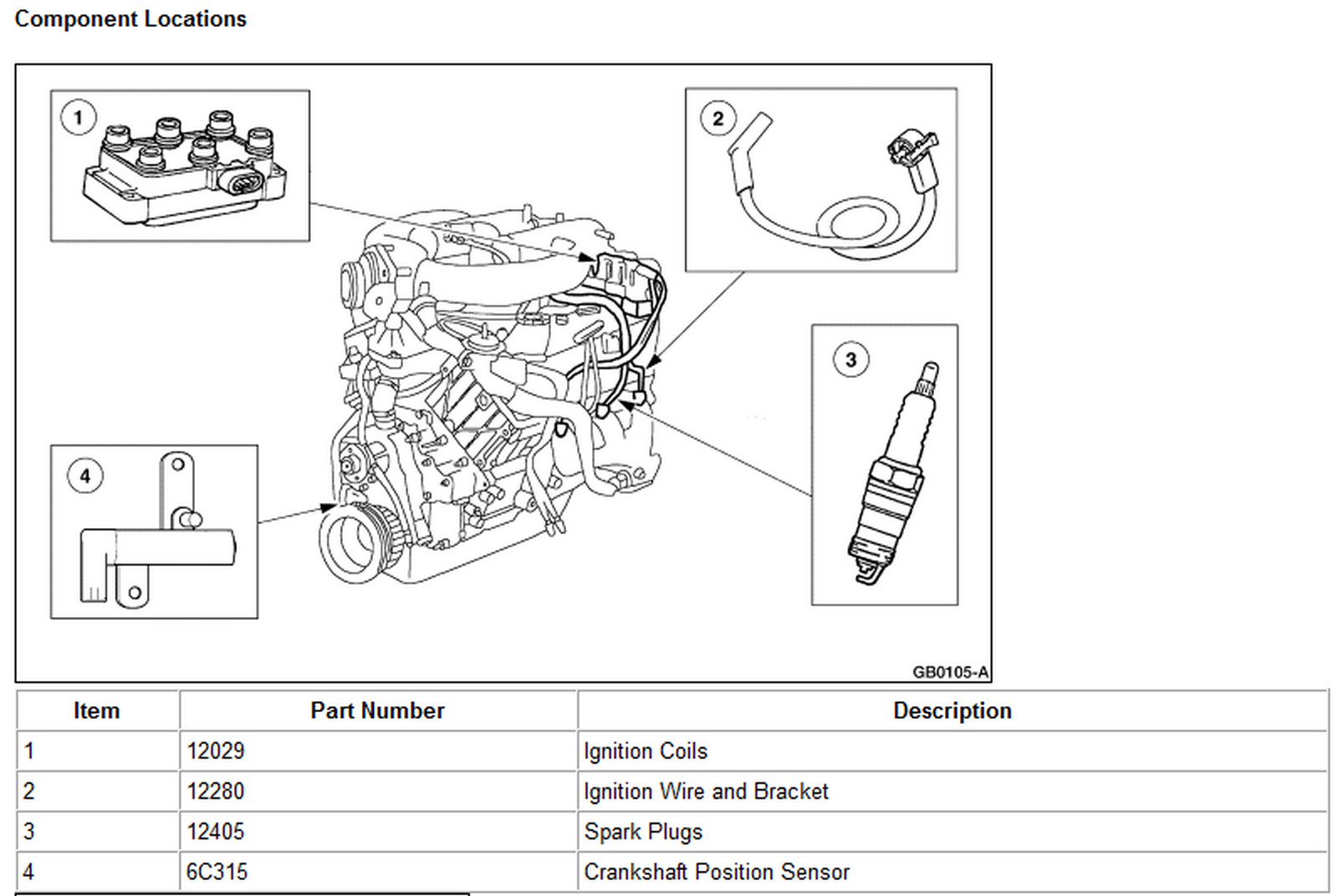 How To Replace Spark Plugs And Wires 97 Ford Explorer 6